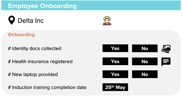employee onboarding checklist and employee onboarding audit processes and workflows
