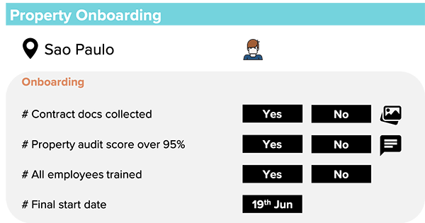 property onboarding checklist and property onboarding audit processes and workflows